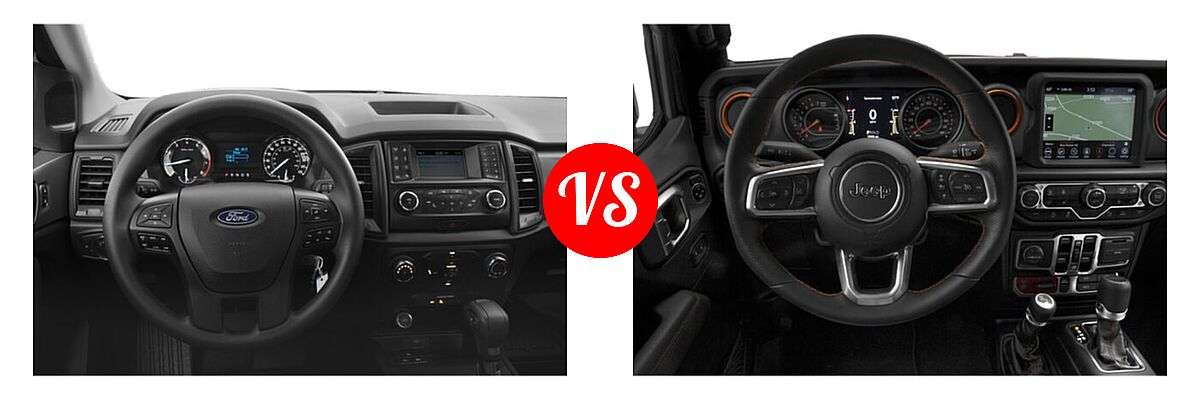 2021 Ford Ranger SuperCab Pickup XL vs. 2021 Jeep Gladiator Pickup Mojave - Dashboard Comparison