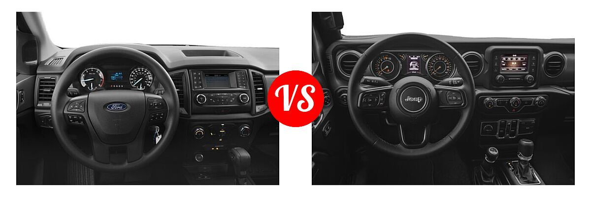 2021 Ford Ranger SuperCab Pickup XL vs. 2021 Jeep Gladiator Pickup 80th Anniversary / California Edition / Sport / Sport S / Willys / Willys Sport - Dashboard Comparison