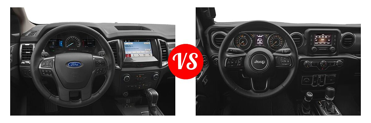 2021 Ford Ranger SuperCab Pickup LARIAT vs. 2021 Jeep Gladiator Pickup 80th Anniversary / California Edition / Sport / Sport S / Willys / Willys Sport - Dashboard Comparison