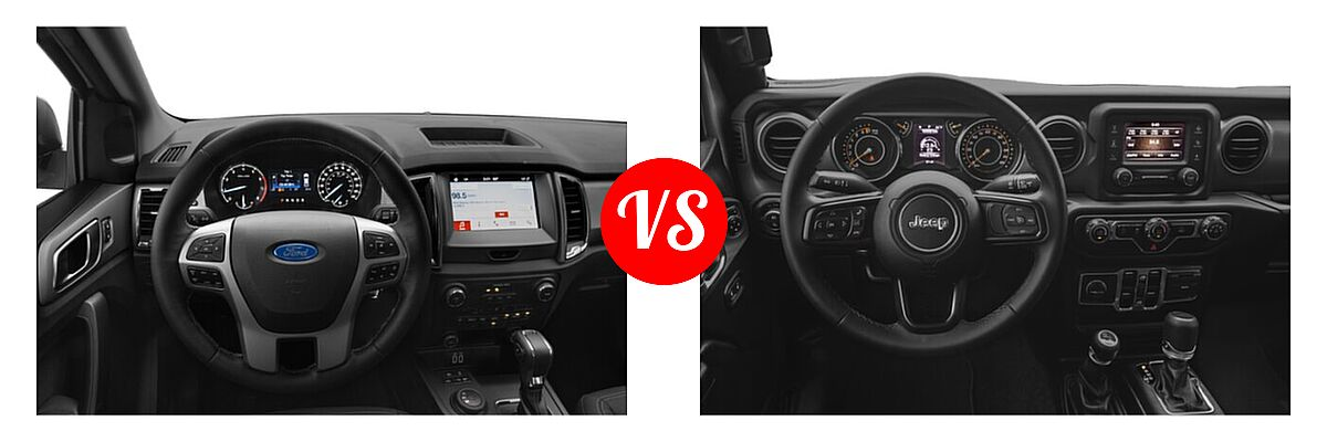 2021 Ford Ranger SuperCab Pickup XLT vs. 2021 Jeep Gladiator Pickup 80th Anniversary / California Edition / Sport / Sport S / Willys / Willys Sport - Dashboard Comparison