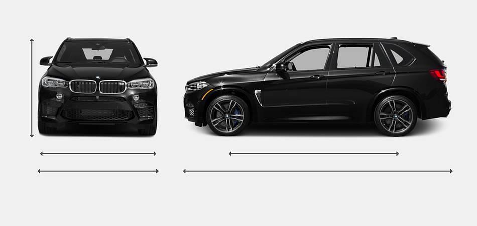 2016 BMW X5 M Exterior Dimensions