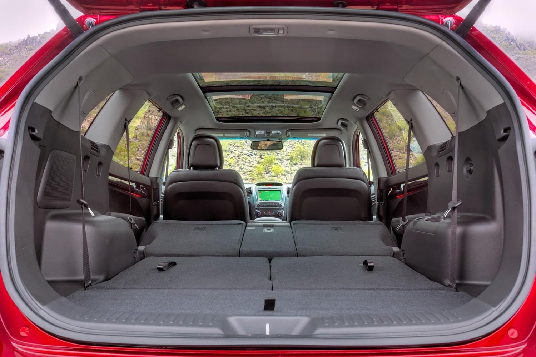 2015 Kia Sorento SX 4dr SUV Cargo Area